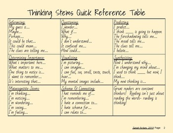 Thinking Stems Resource for Reading Strategies