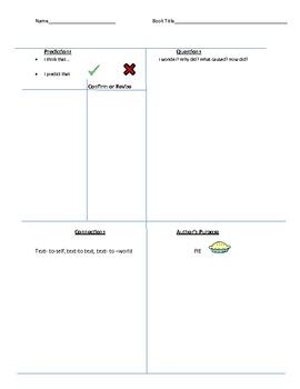 Thinking Strategies Graphic Organizer