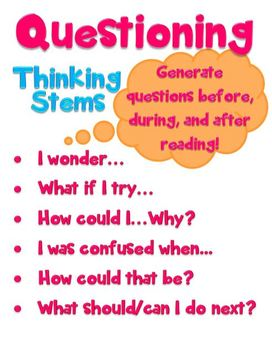 Thinking Strategies Posters!