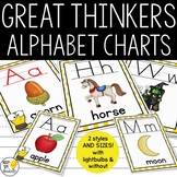 Primary Alphabet Posters - Great Thinkers Classroom Decor