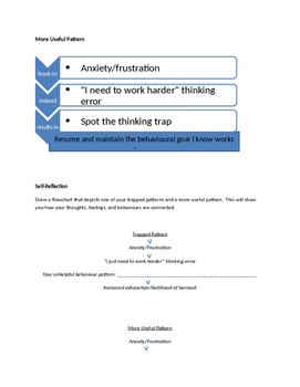Thinking Trap worksheet: Mindful Refection