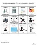 Thinking Verb Icons - Spanish