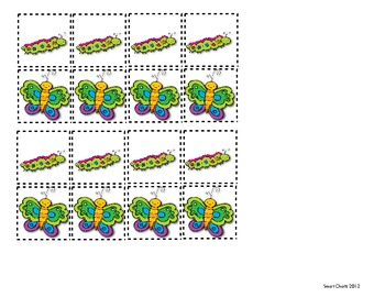 Thinking about Butterflies: Analogy Chart FREEBIE!