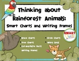 Thinking about Rainforest Animals: Smart Charts and Writing Frames