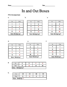 Pre-Algebra Multiplication and Division with In/Out boxes