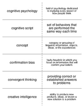 Thinking and Intelligence Flash Cards For Psychology