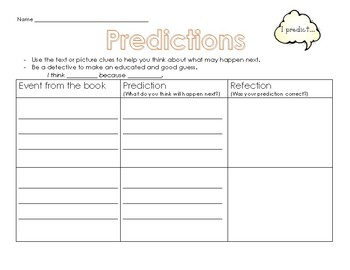 Reading is Thinking- Strategy Worksheets