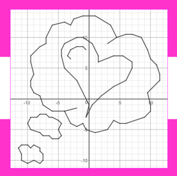 Thinking of Love - A Math-Then-Graph Activity - Solving Proportions