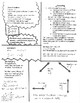 Helpful Things to know for Common Core Algebra Regents