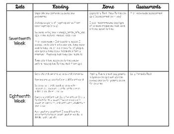 Third 6 Weeks of School Reading Pacing Guide *Spanish*