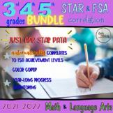Third, Fourth & Fifth GradeSTAR (Scale Score) and FSA Correlation Spreadsheets