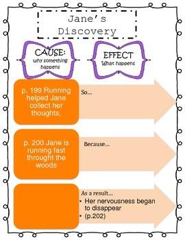 Third Grade (3rd Grade) Reading Wonders Interactive Notebook Unit 3 Week 2
