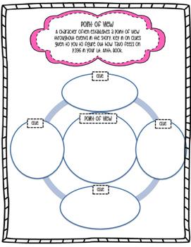 Third Grade (3rd Grade) Reading Wonders Interactive Notebook Unit 5 Week 2