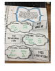 Third Grade (3rd Grade) Reading Wonders Interactive Notebook Unit 6 Week 2