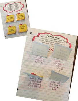 Third Grade (3rd Grade) Reading Wonders Interactive Notebook Unit 6 Week 5