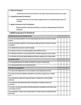 Third Grade 3rd Standards Based Report Cards Common Core