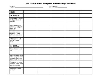 Third Grade AAA Math Checklist Progress Monitoring