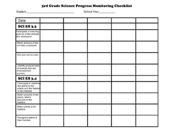 Third Grade AAA Science Checklist Progress Monitoring