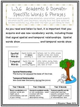 Third Grade Academic & Domain Specific Words