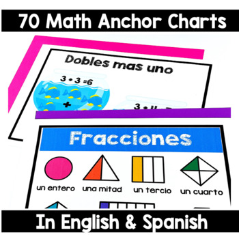 Bilingual Third Grade Anchor Chart Posters Bundle In English & Spanish