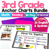 Bilingual Third Grade Anchor Chart Posters Bundle In Engli