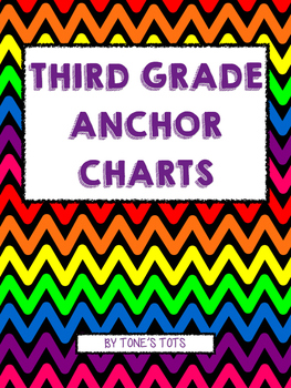 Third Grade Anchor Charts