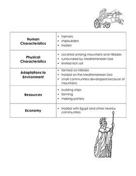 Third-Grade Ancient Greece Study Guide