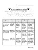 Third Grade Animal Research Project Rubric for CC ELA Standards