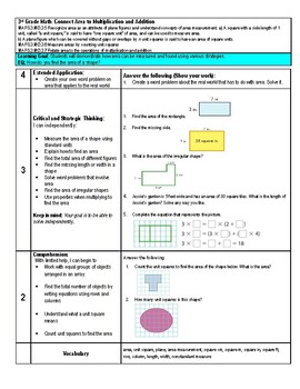 Third Grade Area Learning Scale