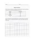 Third Grade Bar Graph Math Task