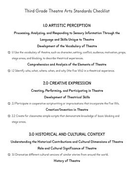 Third Grade CA Theatre Arts Standards Checklist