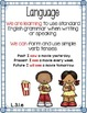 Third Grade CCSS Language Arts Objectives Poster Set