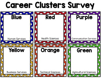 Third Grade Classroom Guidance Lesson: Career Awareness