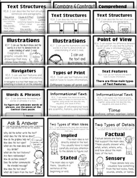 Third Grade Common Core: Anchor Charts/ Posters Literature & Informational Text