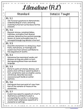 Third Grade Common Core Checklist for Teachers – ELA & Math