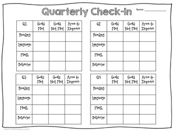 Third Grade Common Core Data Tracking and Goal Setting Binder