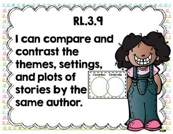 "Third Grade Common Core ELA ""I Can"" Posters {Cute Kiddos Pastel Edition}"
