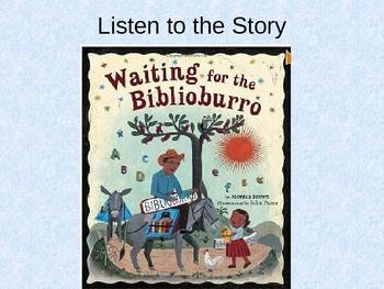 Third Grade Common Core ELA PowerPoint - Waiting for the Biblioburro