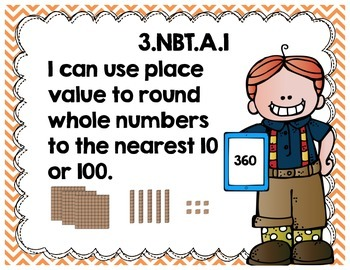 "Third Grade Common Core ""I Can"" Math Posters {Cute Kiddos Pastel Edition}"
