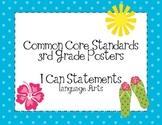 Third Grade Common Core Language Arts Posters-Tropical Theme