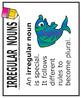 3rd Grade LANGUAGE Content Posters (49 FULL COLOR 3rd Grade ELA Posters!)