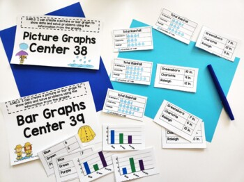 3rd Grade Math Centers -Covers ALL 3rd Grade Math Standards