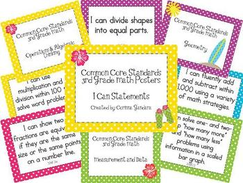 Third Grade Common Core Math Posters-Tropical