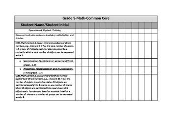 Third Grade Common Core Standards (Math)-Student Chart
