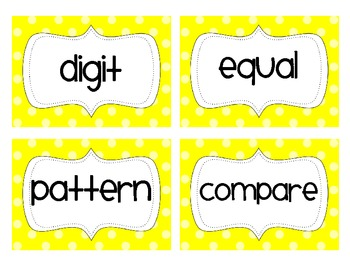 Third Grade Common Core Math Vocabulary Words