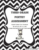 Third Grade Common Core Poetry Assessment