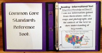 Common Core Posters Full Page (3rd Grade) - ELA ONLY