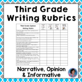 Editable Third Grade Writing Rubrics utilizing Standards Based Grading