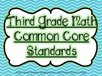 Third Grade Common Core Standard Posters!