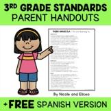 Third Grade Common Core Standards Parent Handouts